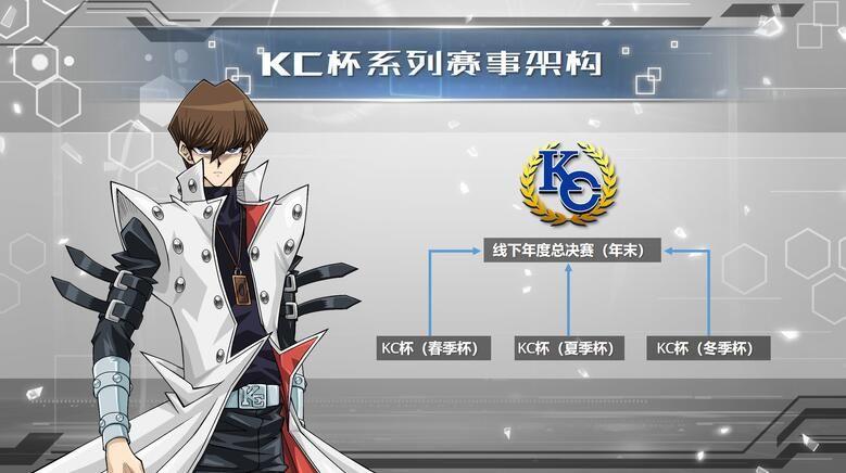 游戏王决斗链接KC杯攻略大全 KC杯详细流程一览[多图]图片2