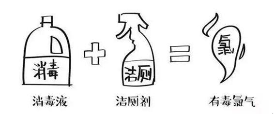 用84消毒液進行家庭消毒螞蟻莊園 螞蟻莊園84消毒正確答案[多圖]