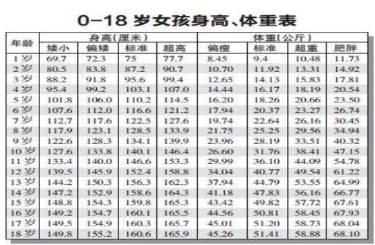 //@luna小阿巴:hikaku-sitatter入口中文版身长比较图3:
