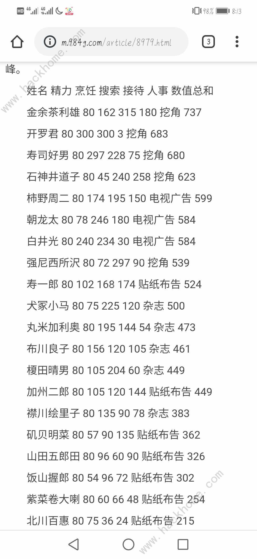 海鲜寿司物语一周目通关技巧分享 2021新手怎么快速通关[多图]图片2