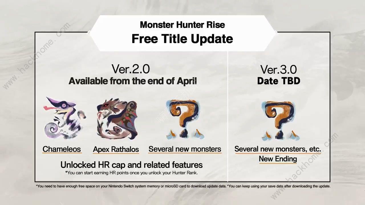 霸主雄火龙登场!《怪物猎人:崛起》2.0大更新来袭[多图]图片3