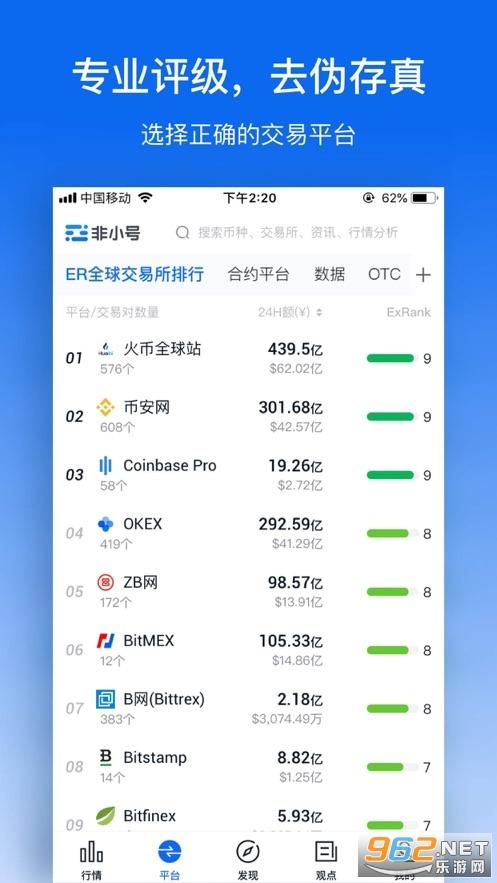 XOXOEX交易平台官网下载图1: