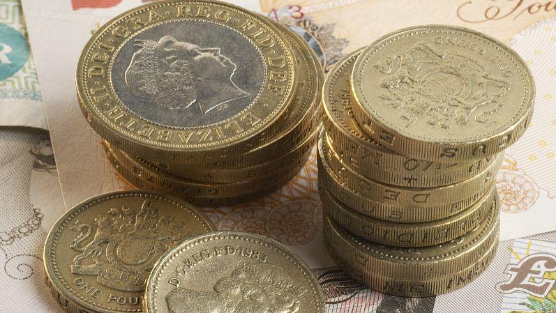 环球币合集