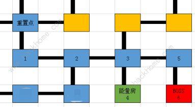 荣耀大天使五转暗之迷宫攻略 五转暗之迷宫走法路线图一览[多图]图片1