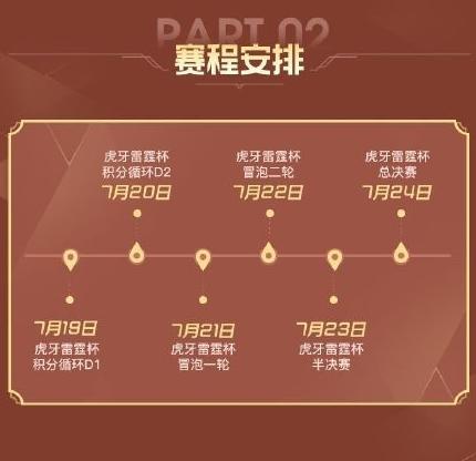 王者荣耀雷霆杯在哪看 2021雷霆杯直播地址及赛程一览[多图]