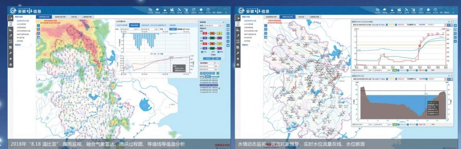 最新淮河今日水位安卓版软件图片1