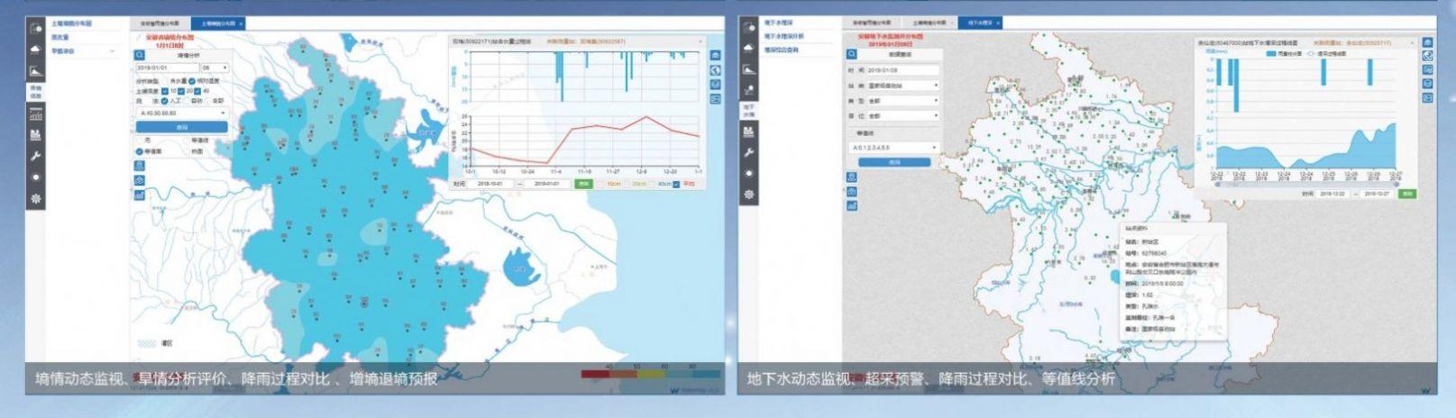 安徽淮河水位实时查询app最新版图3: