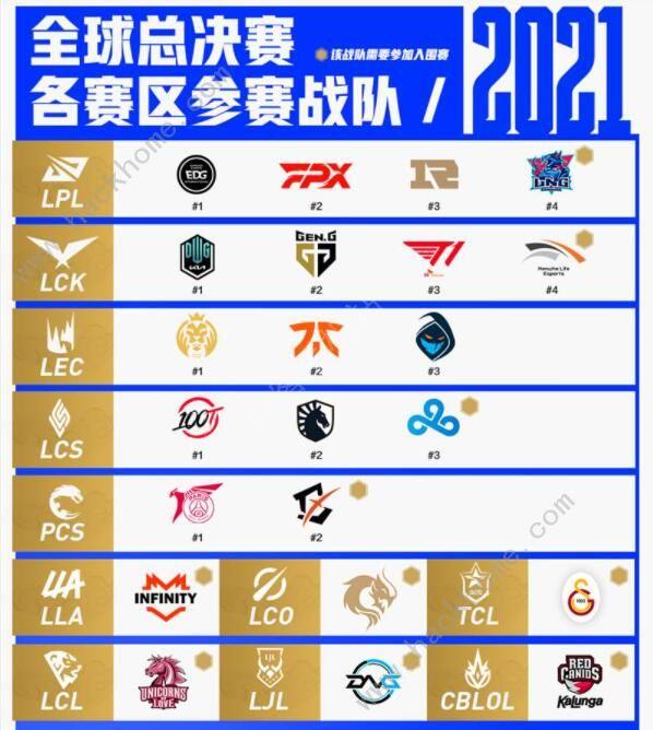 英雄联盟s11赛程表 S11世界赛详细赛制赛程[多图]图片4