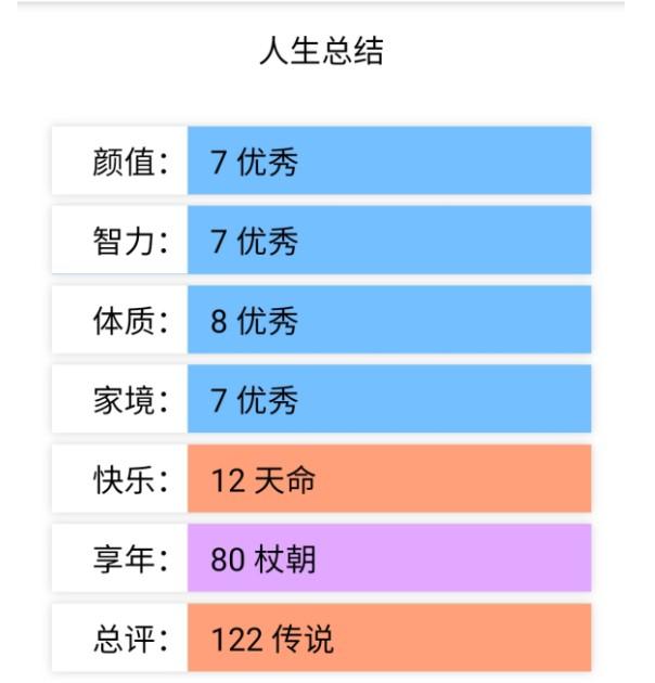 人生重启模拟器游戏官方中文版图2: